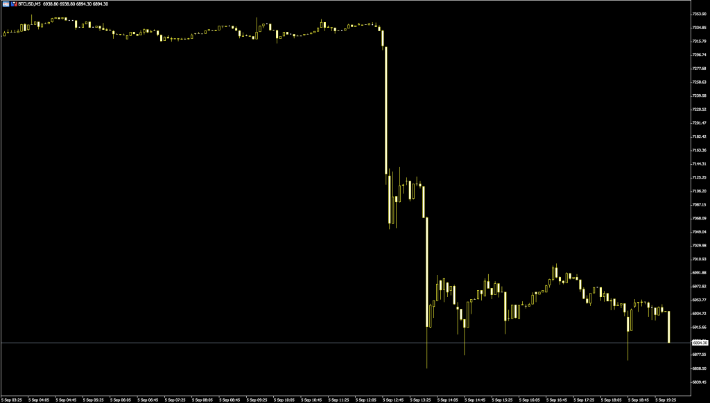 goldman bitcoin birou de tranzacționare